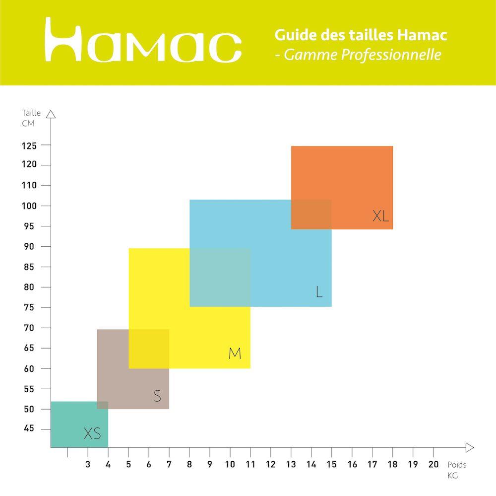 atelier des langes Schéma tailles couches hamac