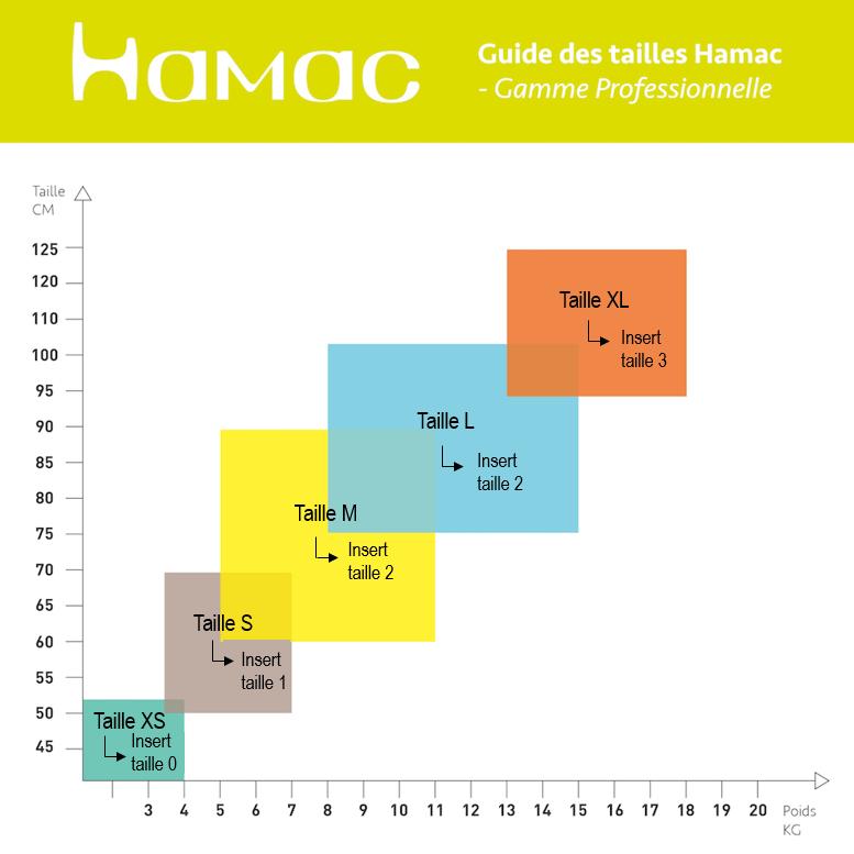 guide des tailles hamac